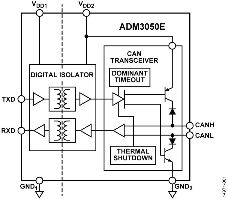 ADM3050E 5.7 kV rms,信号隔离型、基本 CAN-FD 收发器