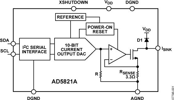 AD5821A 120 mA、吸電流、10位 I...