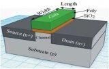 集成电路制造技术的发展历史详细介绍