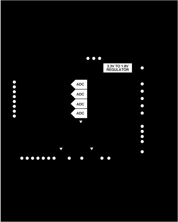 ADAU1979 四通道ADC(4.5V输入)