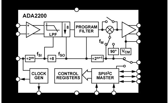 ADA2200 同步解调器和可配置模拟滤波器