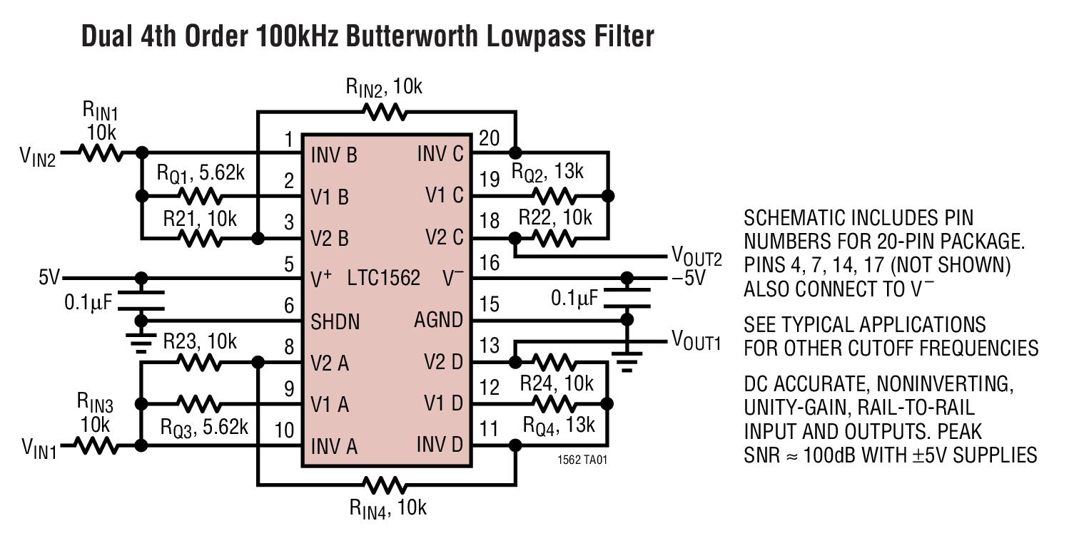 LTC1562 非常低噪声、低失真、有源 RC 四通道通用滤波器