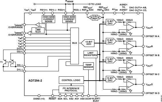 AD7294-2 集成多通道ADC、DAC、温度传感器和电流检测功能的12位监控和控制系统