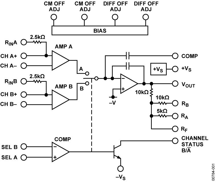 AD630 平衡调制器/解调器