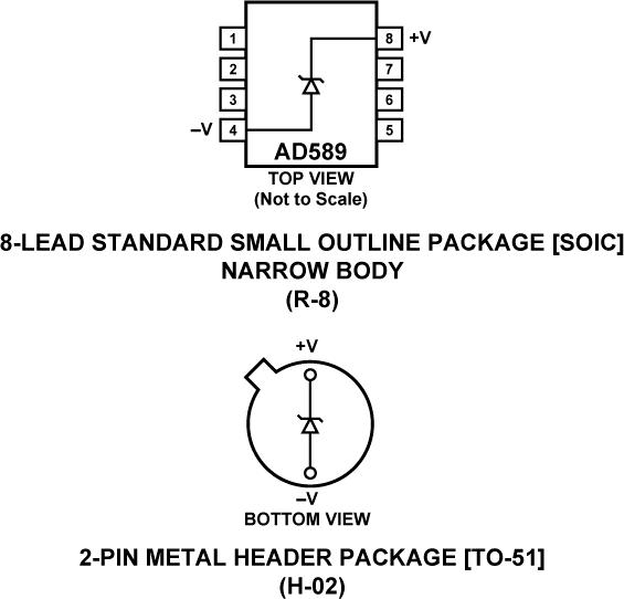 AD589 双引脚IC 1.2 V基准电压源