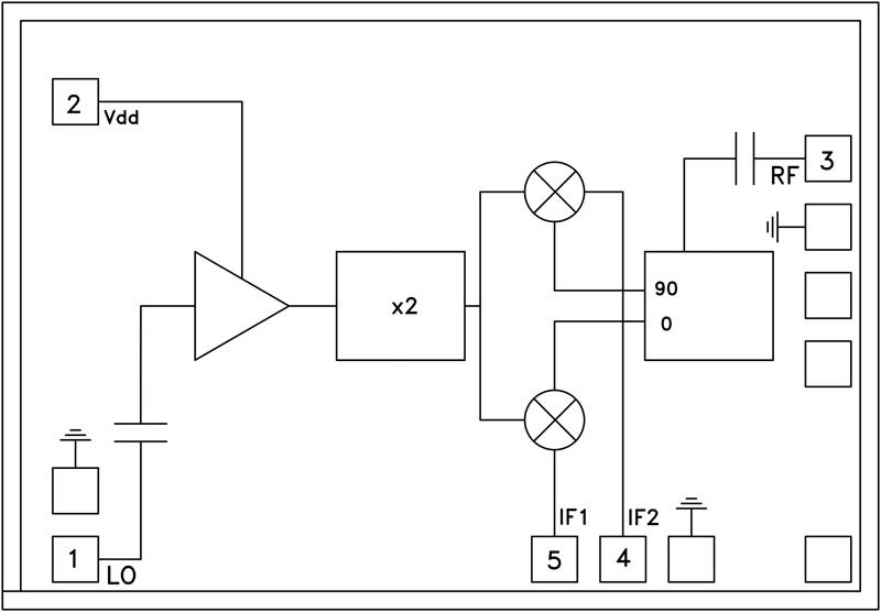 HMC404 GaAs MMIC次諧波IRM混頻器芯片,26 - 33 GHz