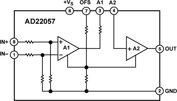 AD22057 单电源传感器接口放大器