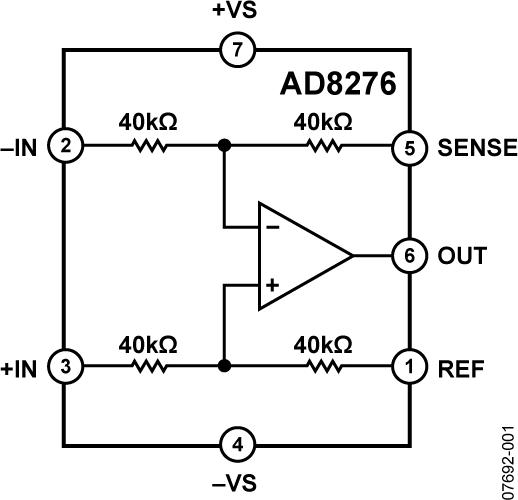 AD8276 低功耗、宽电源电压范围、低成本、单位增益差动放大器