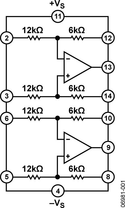 AD8273 双通道音频差分放大器