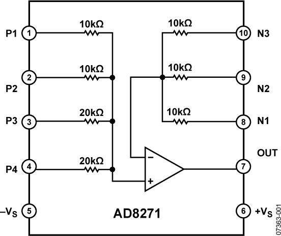 AD8271 可编程增益精密差动放大器