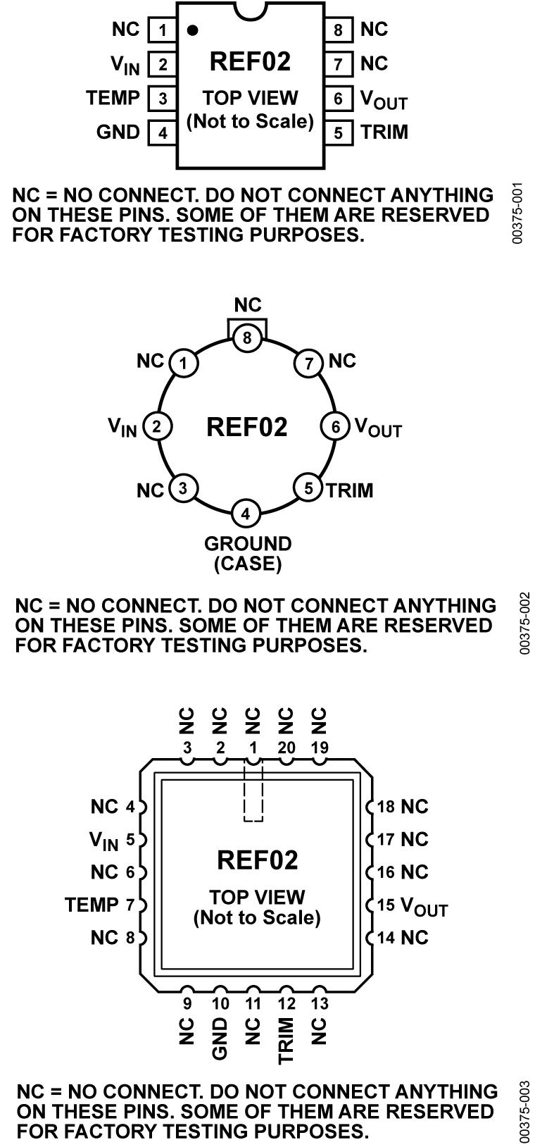 REF02 +5 V精密基准电压源/温度传感器