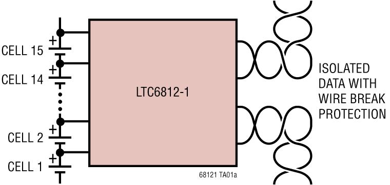 LTC6812-1 具有菊花链接口的 15 单元电池组监控器