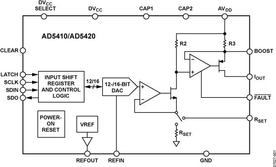 AD5420 单通道、16位、串行输入、电流源D...