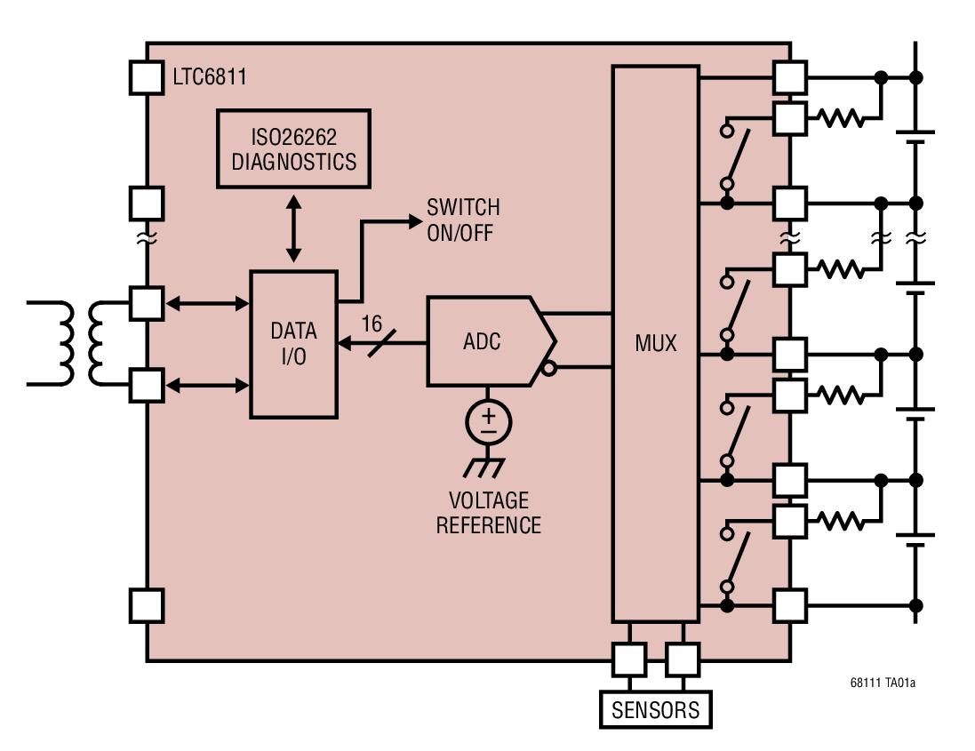 LTC6811-1 多节电池的电池组监视器