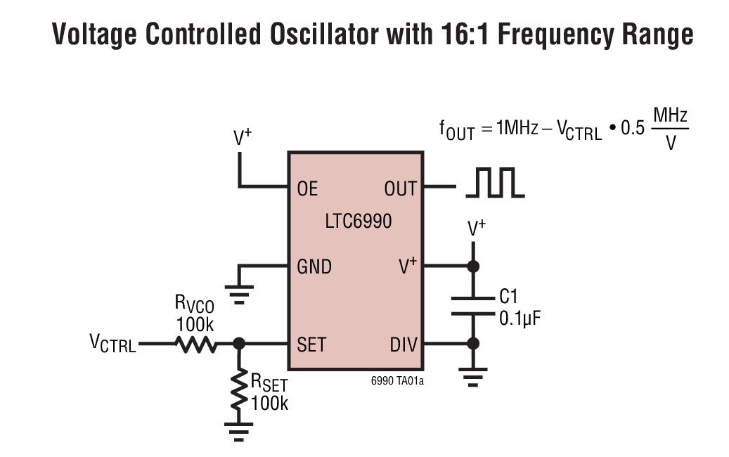 LTC6990 TimerBlox:压控硅振荡器