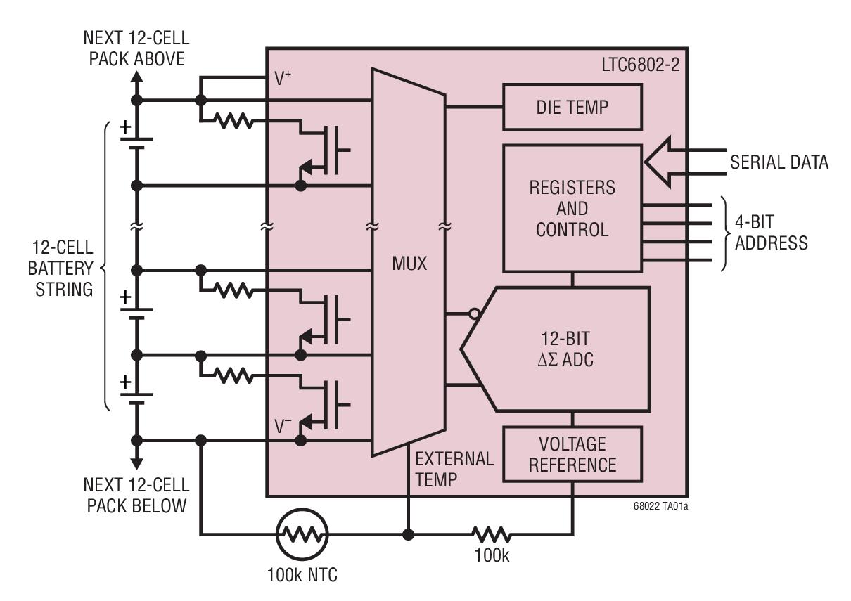LTC6802-2 多节电池可寻址电池组监视器