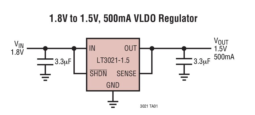 LT3021 500mA、低电压、非常低压差线性稳压器