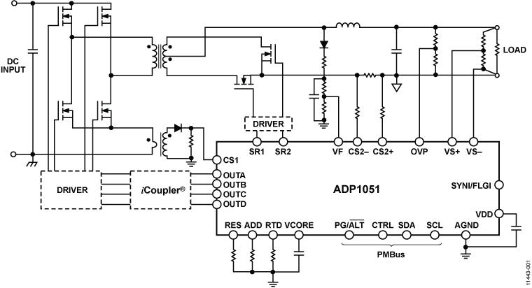 ADP1051 用于带PMBus接口隔离式电源的数字控制器