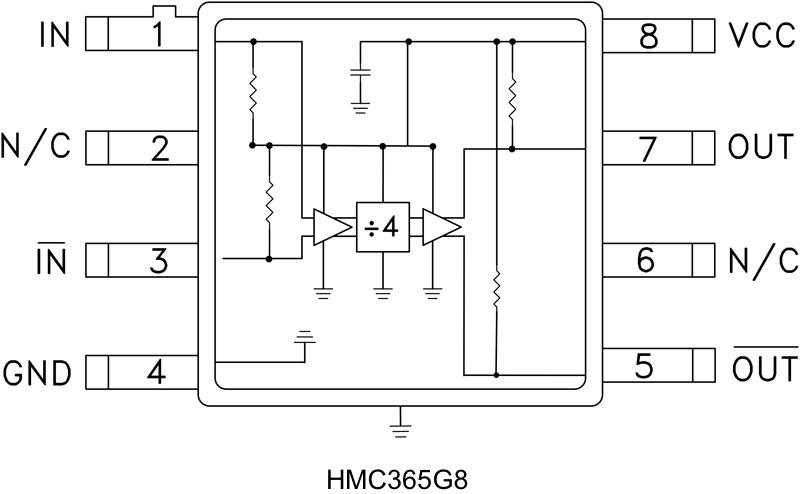 HMC365G8 InGaP HBT 4分频SMT封装,DC - 13 GHz