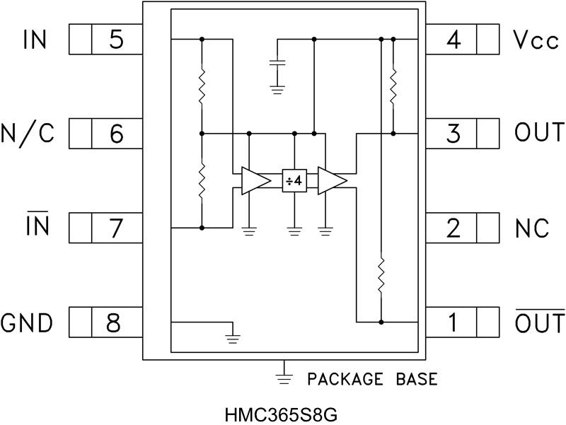 HMC365S8G InGaP HBT 4分频SMT封装,DC - 13 GHz