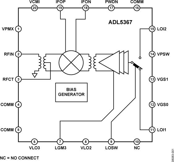 ADL5367 900 MHz 平衡混频器,内置高端本振(LO)缓冲器和RF巴伦