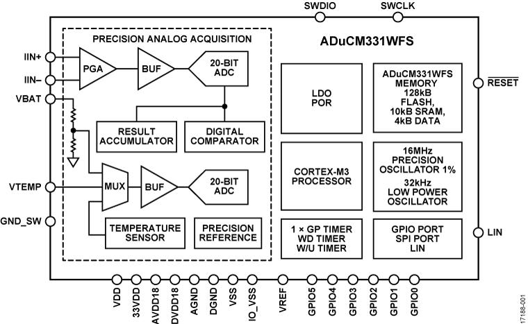 ADUCM331WFS 适用于汽车系统的集成式精...