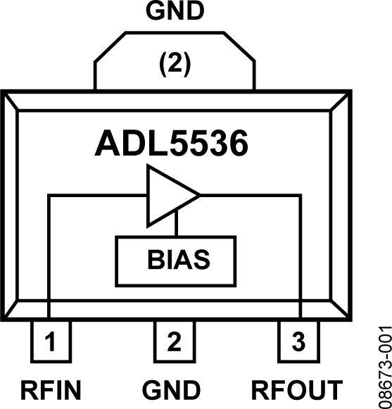 ADL5536 20 MHz至1.0 GHz中频增益模块