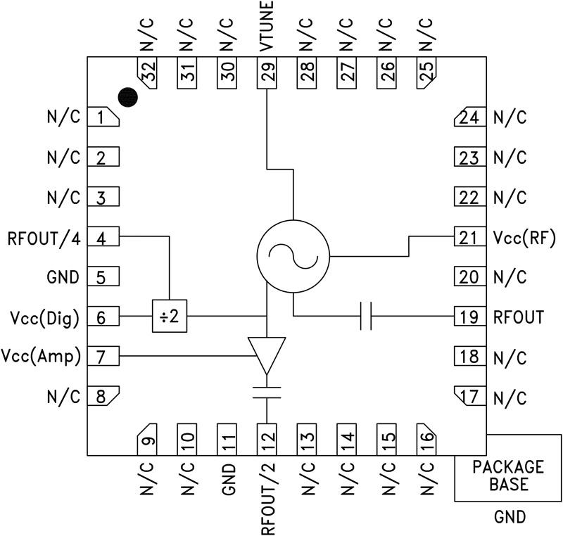 HMC530 采用SMT封装的VCO,具有Fo/2,提供4分频,9.5 - 10.8 GHz
