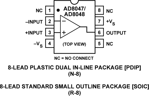 AD8048 250 MHz、增益2稳定、通用电压反馈型运算放大器