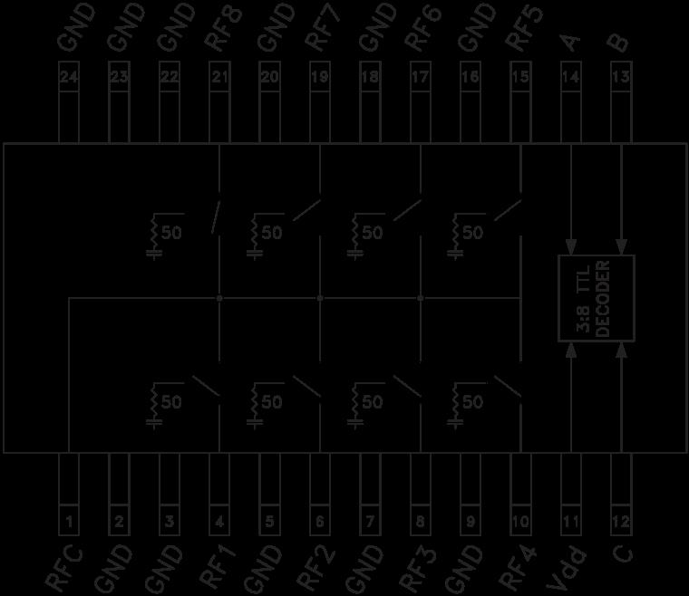 HMC253AQS24 GAAS MMIC SP8T非反射式开关,DC - 2.5 GHz