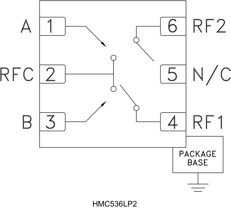 HMC536LP2 3W SPDT T/R开关,采用SMT封装,DC - 6 GHz