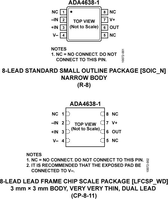 ADA4638-1 30V自稳零、轨到轨输出精密放大器