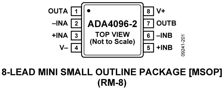 ADA4096-2 30 V、微功耗、过压保护RRIO双通道运算放大器