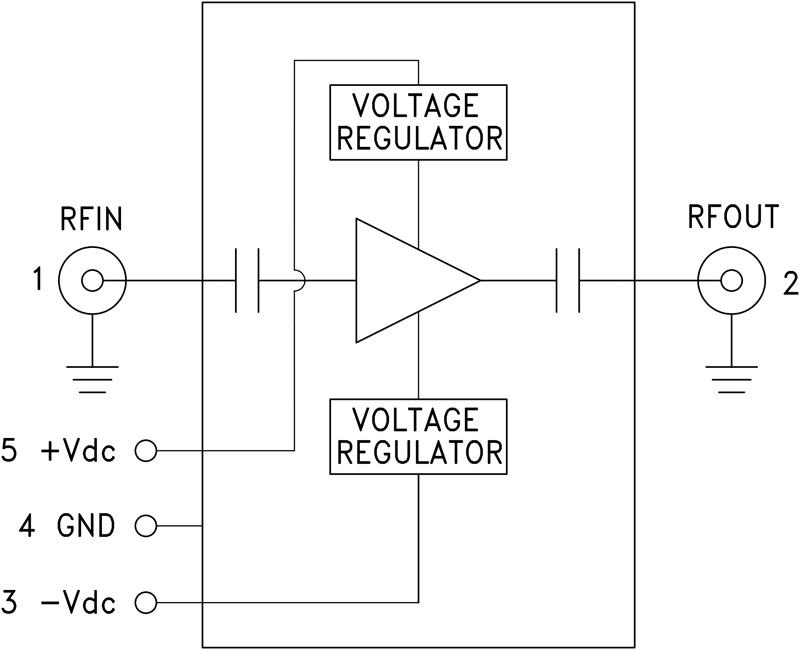 HMC-C037 宽带功率放大器模块,0.01 - 15 GHz