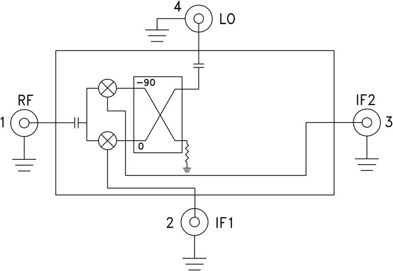 HMC-C042 I/Q混频器/IRM模块,8.5 - 13.5 GHz