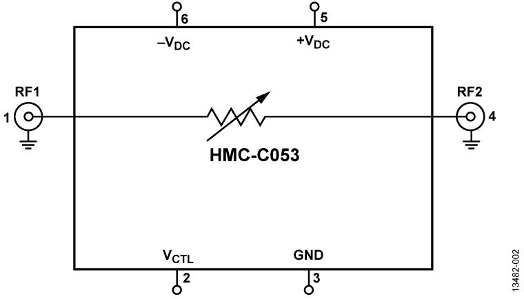 HMC-C053 电压可变衰减器模块,DC - 20 GHz