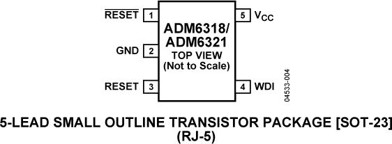 ADM6321 内置看门狗、手动复位功能的监控电路,推挽高电平有效/开漏低电平有效