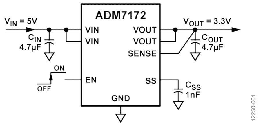 ADM7172 6.5 V、2 A、超低噪声、高...