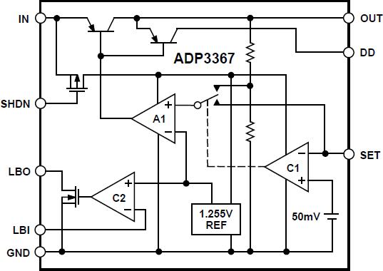 ADP3367 +5 V固定或可调输出、低压差线性稳压器