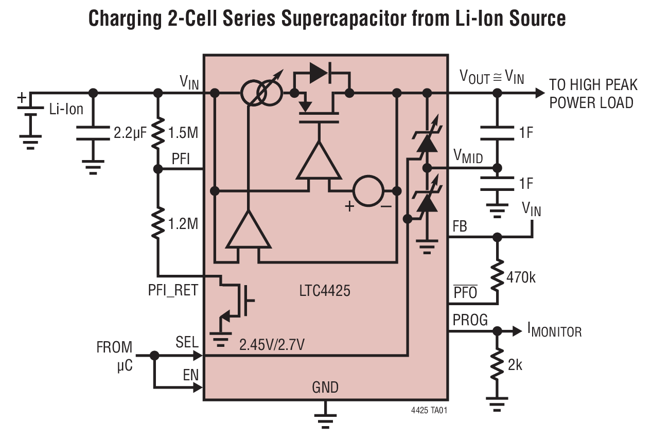 LTC4425 具電流限制理想二極管和電壓 / ...
