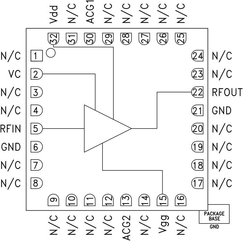 HMC871 EA光学调制器驱动器,采用SMT封装,DC - 20 GHz