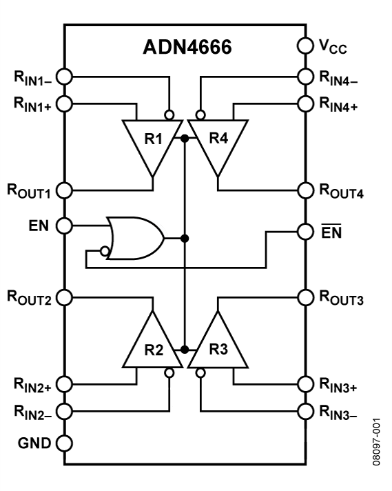ADN4666 3 V、LVDS、四通道、CMOS差分线路接收器