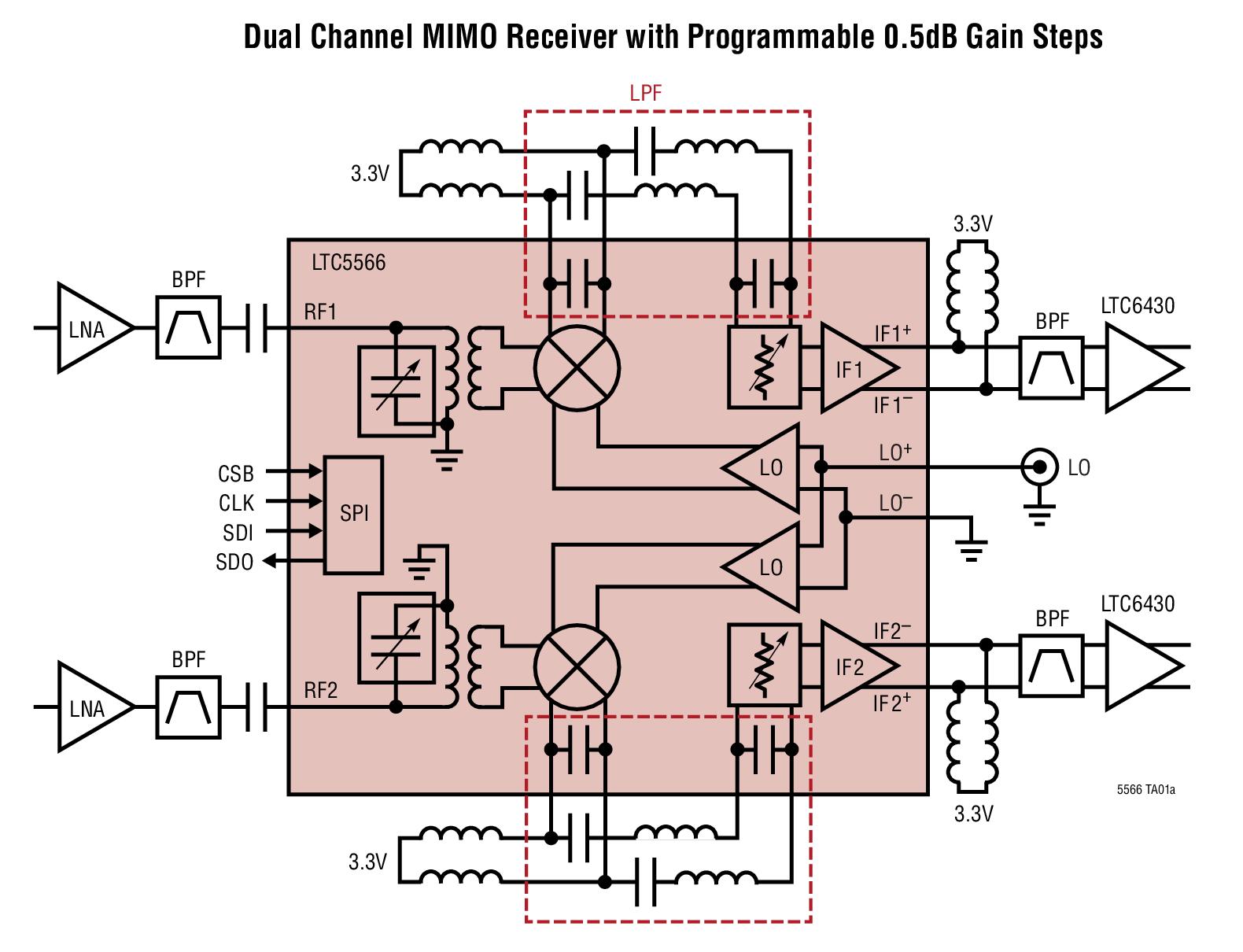 LTC5566 300MHz 至 6GHz 双通道可编程增益下变频混频器