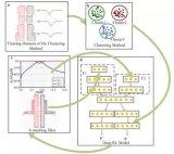 基于神经网络架构的AI设计微波集成电路