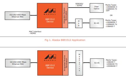 88E1512千兆以太网收发器的数据手册免费下载
