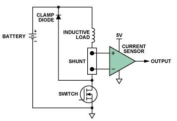 电磁干扰EMI对高端电流检测放大器的影响