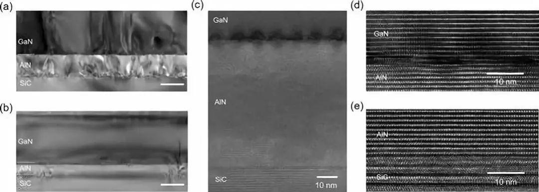 GaN-SiC混合材料更薄和更高功率