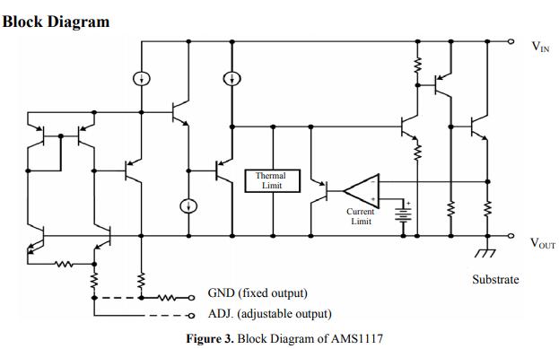 AMS1117低压差三端稳压器的数据手册免费下载