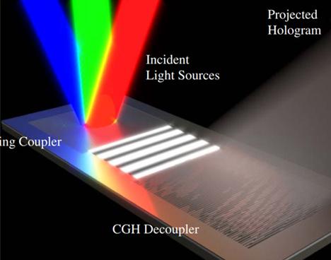 杜克大學開發多色全息新方法 可為AR眼鏡和平視顯示器制作3D顏色顯示器