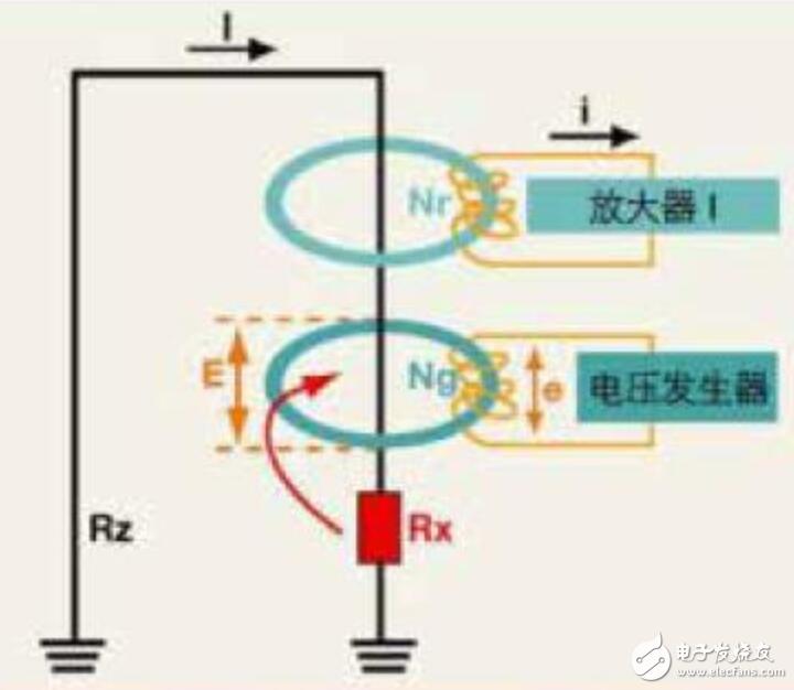 接地电阻测量方法